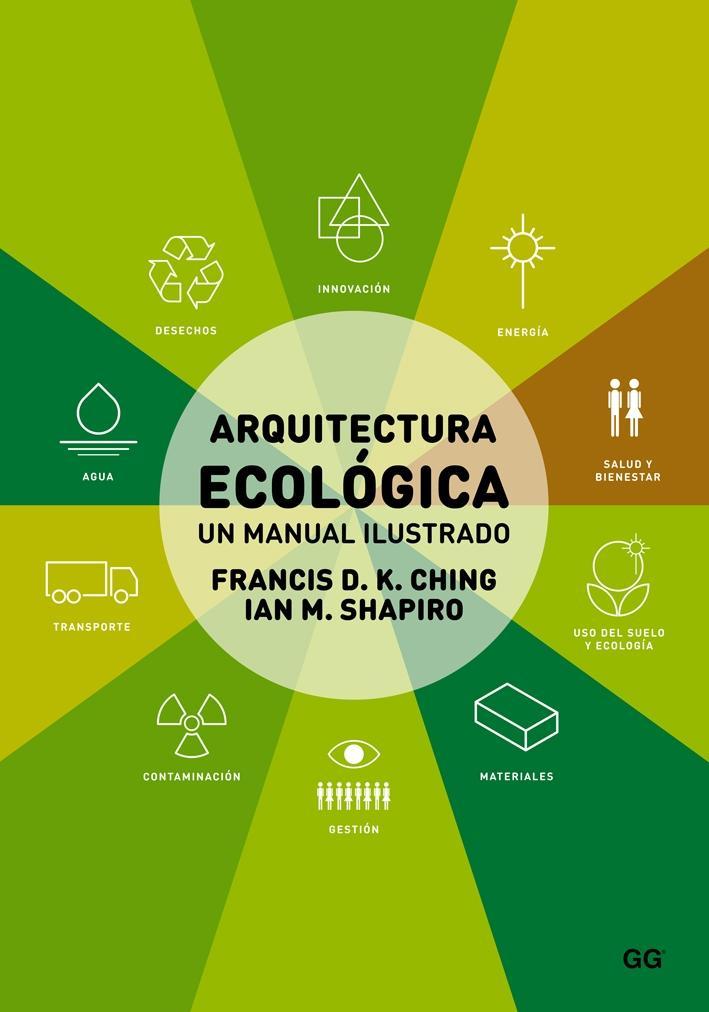 Naos arquitectura libros dise o de interiores un for Diseno de interiores un manual pdf